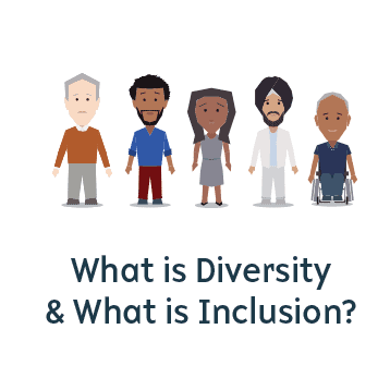 Diverse and inclusive group of icon with the questions