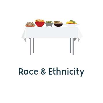 Race & Ethnicity table showing different people's backgrounds