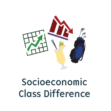 Icon representing socioeconomic class difference